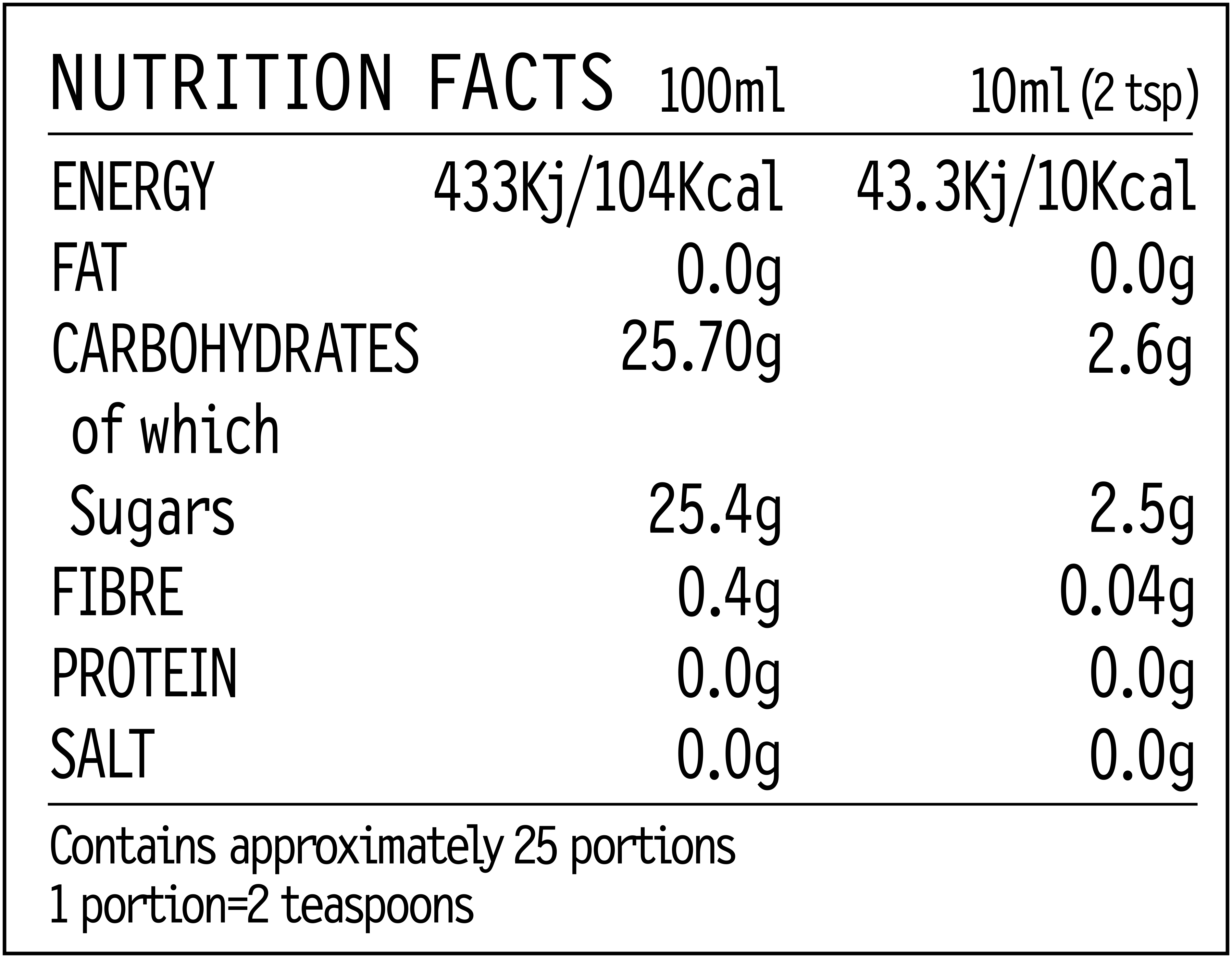 greenblu-balsamic-vinegar-with-plum-fig-rodi-mustard_nutrition